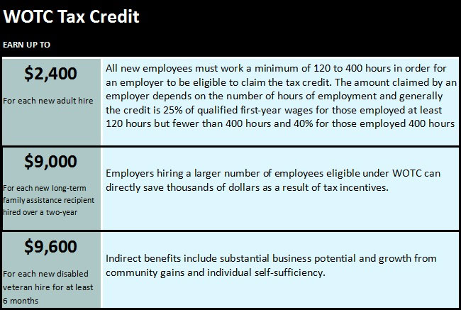 Questions and Answers on the Premium Tax Credit | Internal ...